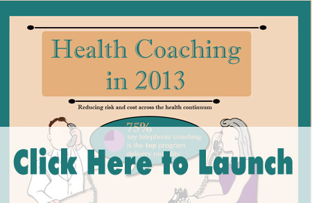 Health Coaching's Call to Manage Weight, Chronic Disease