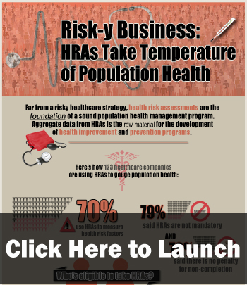 Risk-y Business - HRAs Take Temperature of Population Health