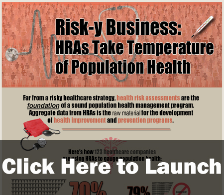 HRAs Take Temperature of Population Health