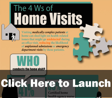 The 4 Ws of Home Visits for the Medically Complex