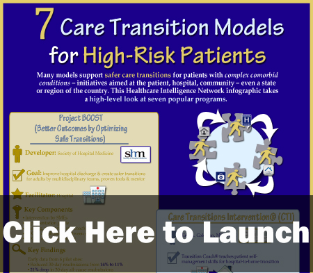 7 Care Transition Models for High Risk Patients