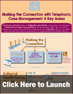 Making the Connection with Telephonic Case Management: 4 Key Areas