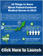 10 Things to Know about the Patient Centered Medical Home
