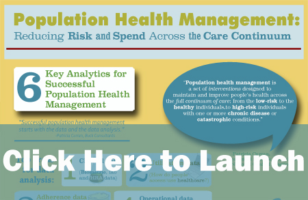 Population Health Management: Reducing Risk and Spend Across the Care Continuum