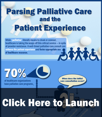 Parsing Palliative Care and the Patient Experience