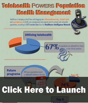 Telehealth Powers Population Health Management